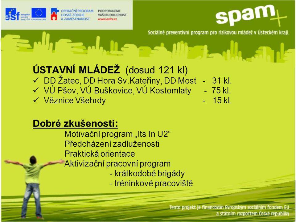 ÚSTAVNÍ MLÁDEŽ (dosud 121 kl)  DD Žatec, DD Hora Sv.Kateřiny, DD Most - 31 kl.