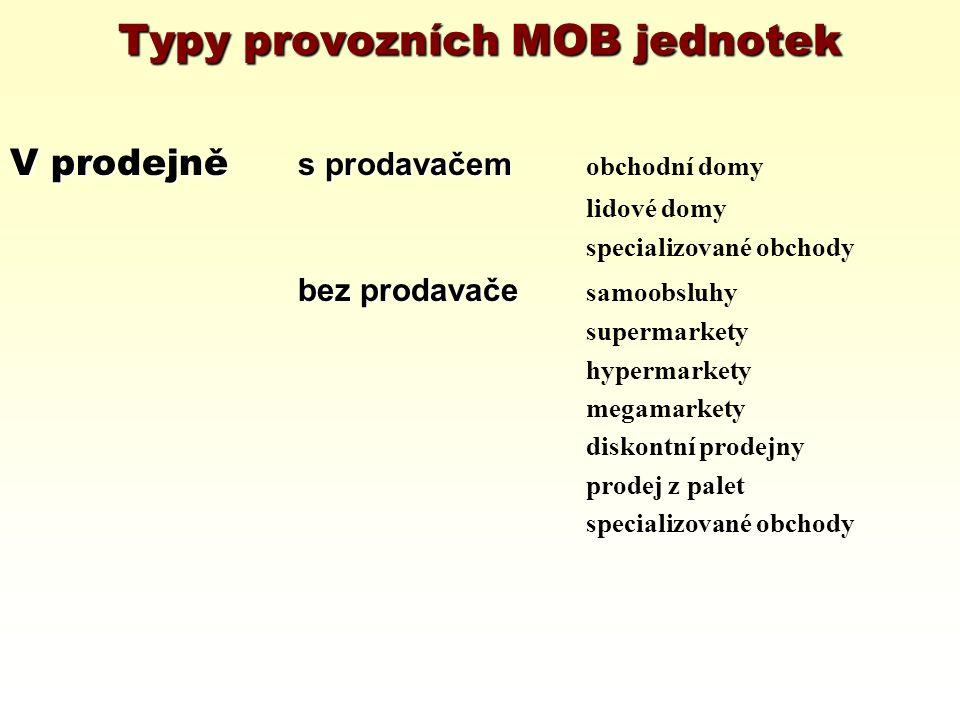 Typy provozních MOB jednotek V prodejně s prodavačem V prodejně s prodavačem obchodní domy lidové domy specializované obchody bez prodavače bez prodav