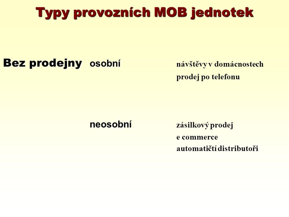 Typy provozních MOB jednotek Bez prodejny osobní Bez prodejny osobní návštěvy v domácnostech prodej po telefonu neosobní neosobní zásilkový prodej e c