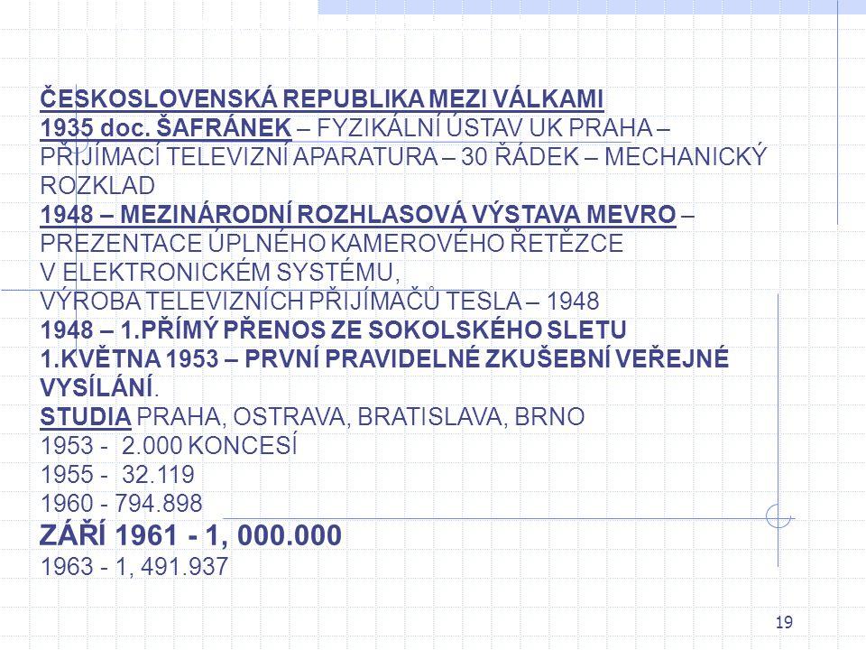 19 2.VÝVOJ REKLAMNÍ KOMUNIKACE DO 19. STOLETÍ ČESKOSLOVENSKÁ REPUBLIKA MEZI VÁLKAMI 1935 doc.