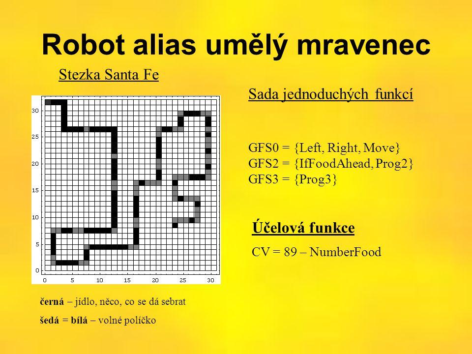Robot alias umělý mravenec Stezka Santa Fe Sada jednoduchých funkcí GFS0 = {Left, Right, Move} GFS2 = {IfFoodAhead, Prog2} GFS3 = {Prog3} Účelová funkce CV = 89 – NumberFood černá – jídlo, něco, co se dá sebrat šedá = bílá – volné políčko