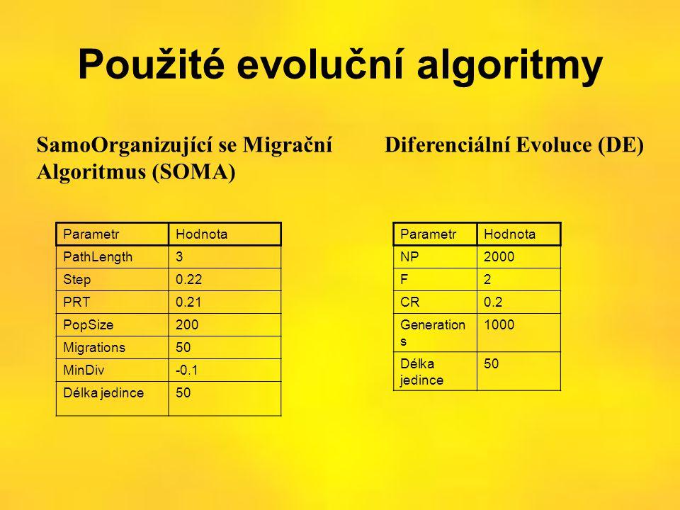 Použité evoluční algoritmy SamoOrganizující se Migrační Algoritmus (SOMA) Diferenciální Evoluce (DE) ParametrHodnota PathLength3 Step0.22 PRT0.21 PopSize200 Migrations50 MinDiv-0.1 Délka jedince50 ParametrHodnota NP2000 F2 CR0.2 Generation s 1000 Délka jedince 50