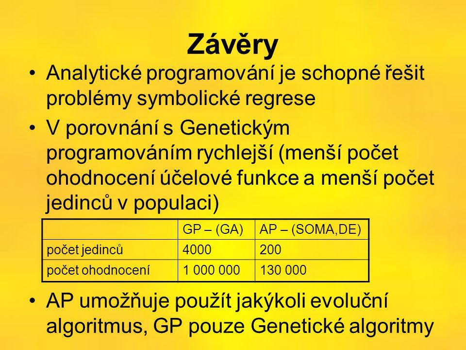 Závěry •Analytické programování je schopné řešit problémy symbolické regrese •V porovnání s Genetickým programováním rychlejší (menší počet ohodnocení