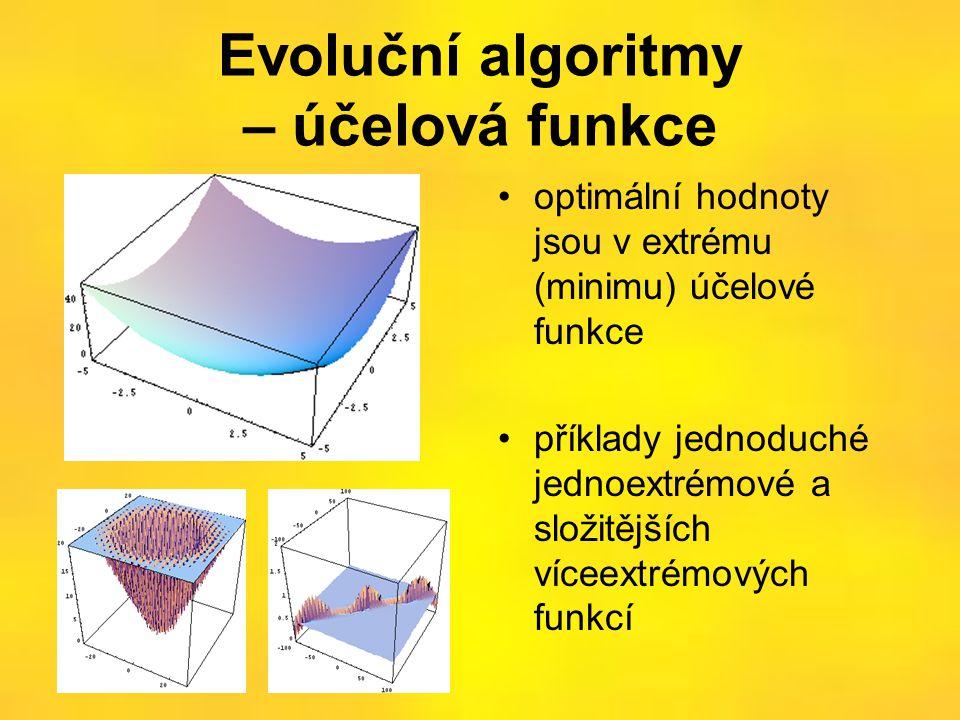 Evoluční algoritmy – jak fungují •populace jedinců, kteří obsahují numerické hodnoty argumentů účelové funkce •v první populaci jsou hodnoty vygenerované náhodně •každý jedinec je ohodnocen kvalitou – jak moc se blíží k extrému – hodnota účelové funkce (CFE) •CFE je hlavním kriteriem pro vývoj populace na základě operací typu křížení jedinců, mutace jedinců a podobné operátory, které jsou různé pro různé evoluční algoritmy •cílem je vyšlechtit jedince, který (kteří) dosáhnou extrému