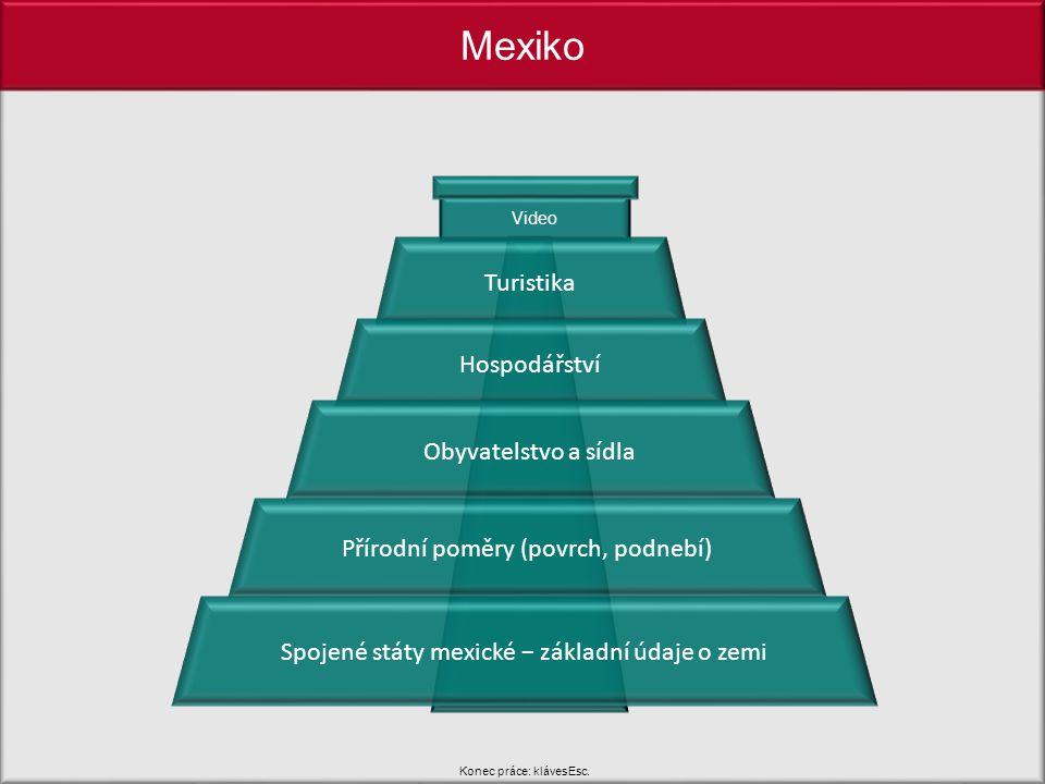 Video Turistika Hospodářství Obyvatelstvo a sídla Přírodní poměry (povrch, podnebí) Spojené státy mexické − základní údaje o zemi Konec práce: klávesEsc.