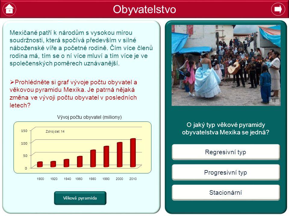 Obyvatelstvo O jaký typ věkové pyramidy obyvatelstva Mexika se jedná.