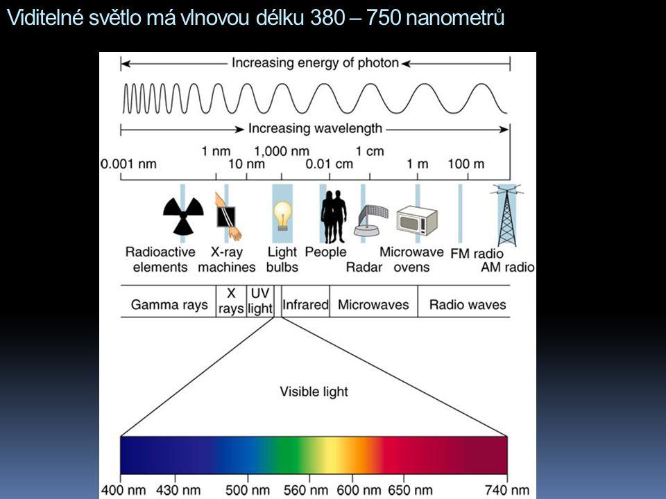 Viditelné světlo má vlnovou délku 380 – 750 nanometrů