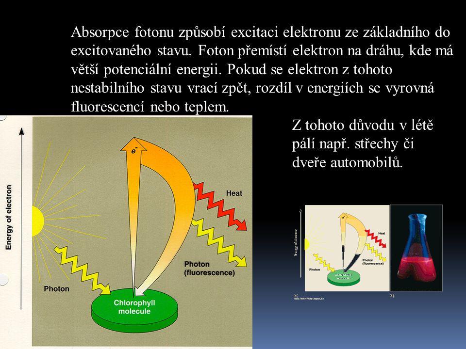 Absorpce fotonu způsobí excitaci elektronu ze základního do excitovaného stavu.