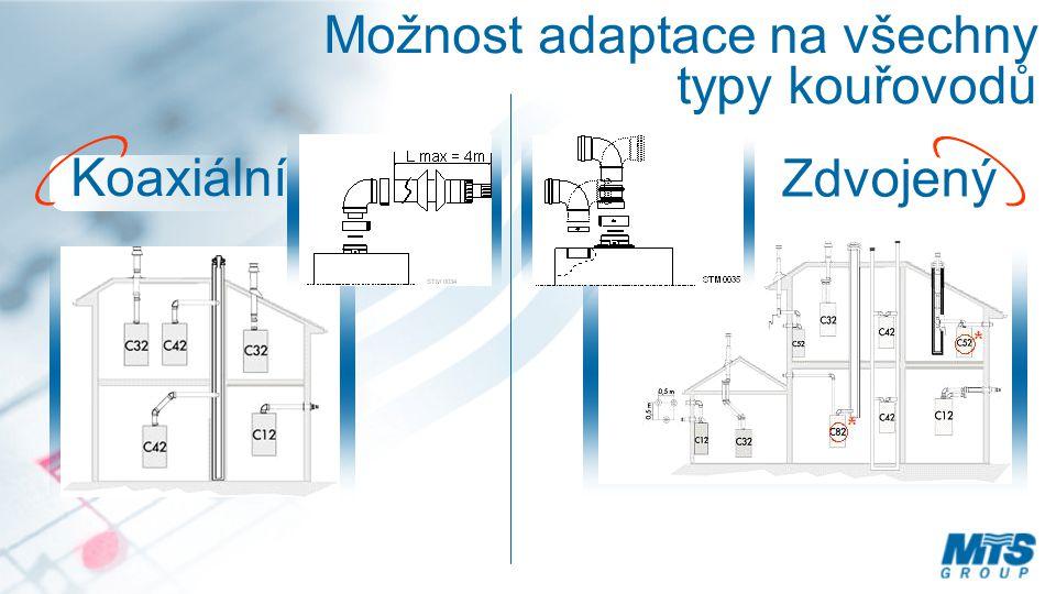 Možnost adaptace na všechny typy kouřovodů Koaxiální Zdvojený