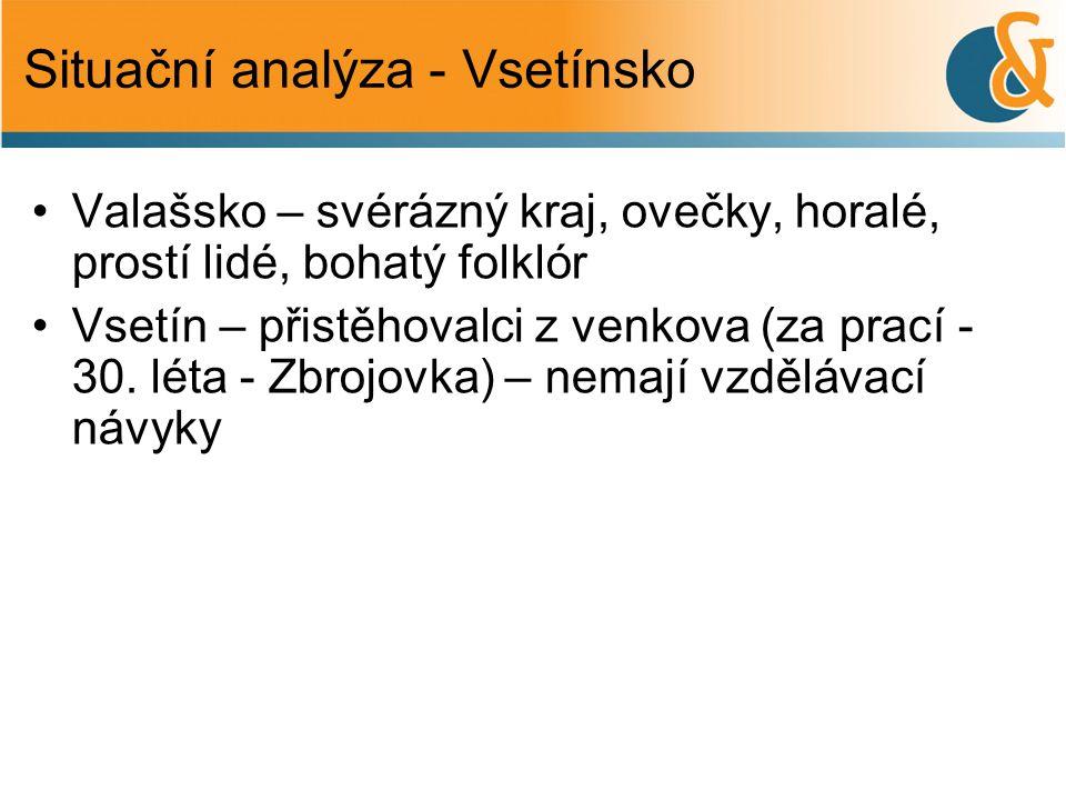 """Situační analýza - Vsetínsko •současnost: –zaměření na """"tradiční cílové skupiny ( děti,senioři) – nestačí –mladí vzdělaní lidé odcházejí (Brno, Praha, Ostrava, Olomouc, Zlín, zahraničí) nebo se rodiny stěhují do domků na venkov –zůstávají sociálně slabé vrstvy –nutnost zaměřit vzdělávání i na ně"""