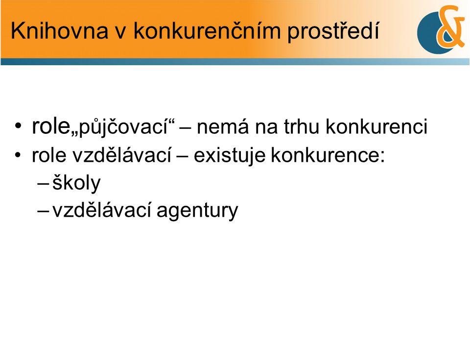 Vzdělávání knihovníků Rozvoj knihovníků je důležitý pro rozvoj dalšího vzdělávání v knihovně •projekt Rozmanitost nás spojuje – (Program cezhraničnej spolupráce Slovenská republika a Česká republika – Fond mikroprojektů); partner Turčianská knižnica v Martině •UZS –jazykové vzdělávání –osobní a profesní rozvoj jednotlivých pracovníků v různých oblastech •Týmová školení a rozvoj měkkých dovedností v rámci MVK –společné krédo –týmová práce –zvládání konfliktů –práce s problémovými klienty atd.
