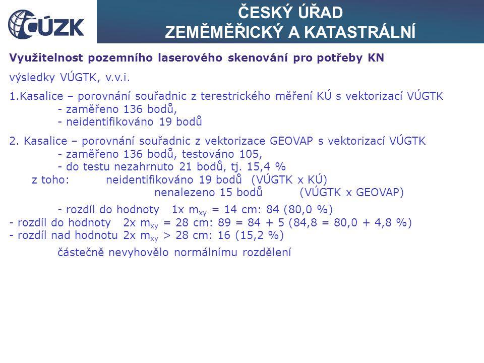 ČESKÝ ÚŘAD ZEMĚMĚŘICKÝ A KATASTRÁLNÍ Využitelnost pozemního laserového skenování pro potřeby KN výsledky VÚGTK, v.v.i. 1.Kasalice – porovnání souřadni