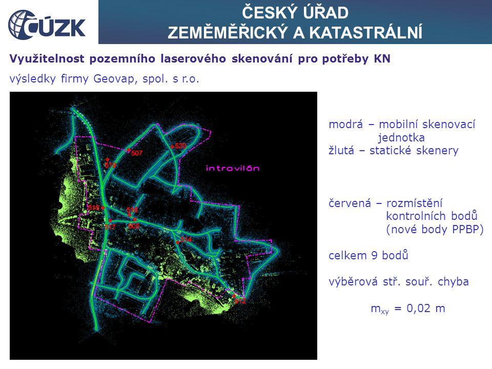 ČESKÝ ÚŘAD ZEMĚMĚŘICKÝ A KATASTRÁLNÍ Využitelnost pozemního laserového skenování pro potřeby KN výsledky firmy Geovap, spol. s r.o. modrá – mobilní sk