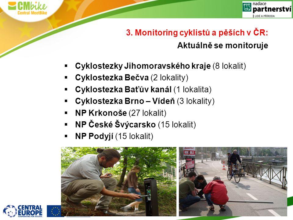 3. Monitoring cyklistů a pěších v ČR: Aktuálně se monitoruje  Cyklostezky Jihomoravského kraje (8 lokalit)  Cyklostezka Bečva (2 lokality)  Cyklost