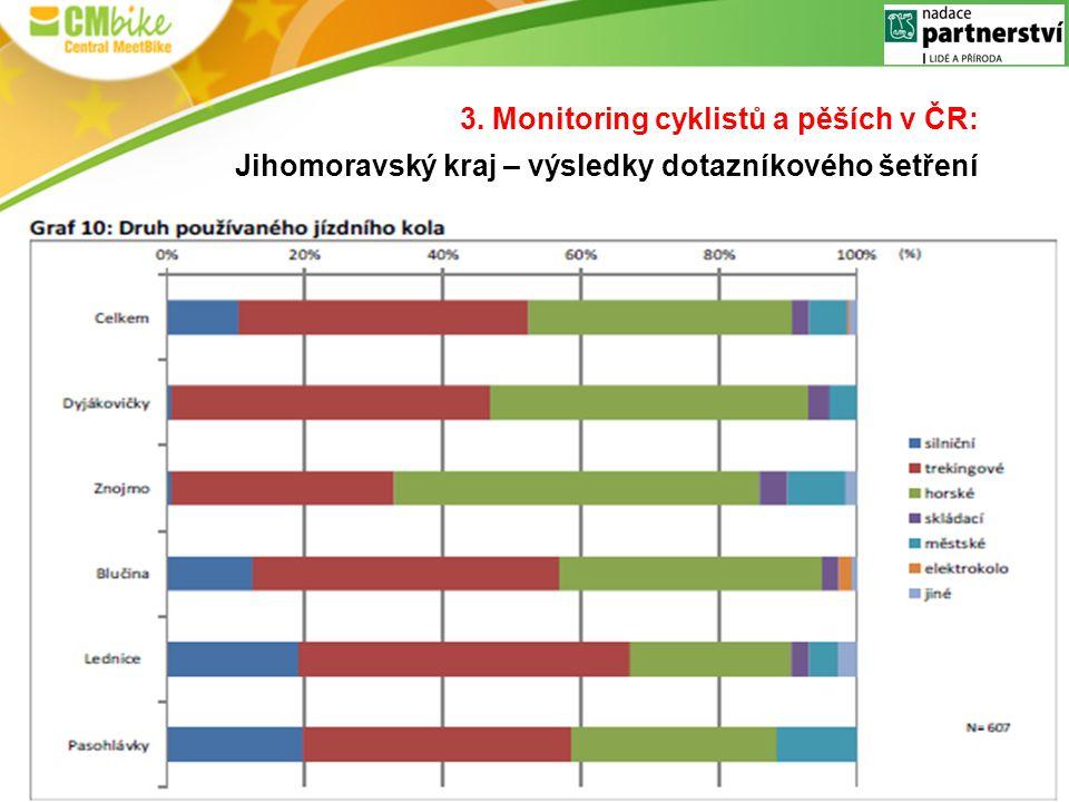 3. Monitoring cyklistů a pěších v ČR: Jihomoravský kraj – výsledky dotazníkového šetření