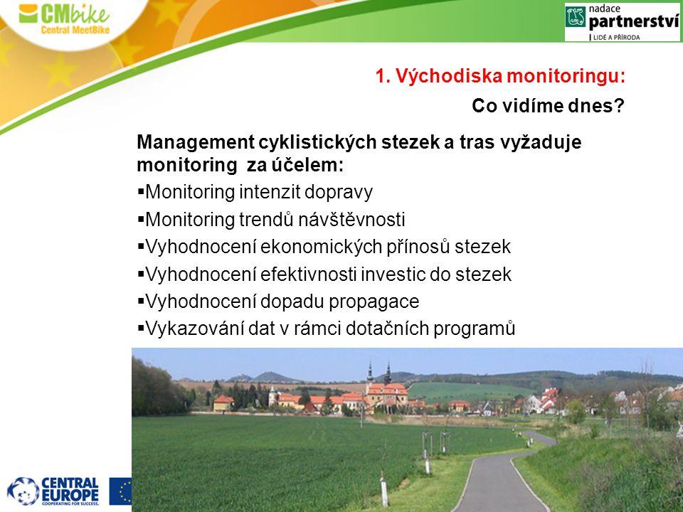 1. Východiska monitoringu: Co vidíme dnes? Management cyklistických stezek a tras vyžaduje monitoring za účelem:  Monitoring intenzit dopravy  Monit