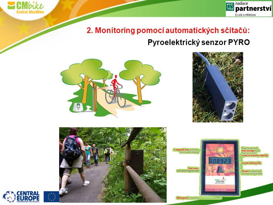 2. Monitoring pomocí automatických sčítačů: Pyroelektrický senzor PYRO