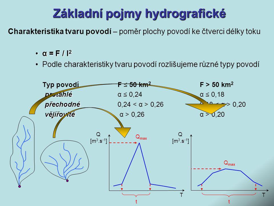Charakteristika tvaru povodí – poměr plochy povodí ke čtverci délky toku •α = F / l 2 •Podle charakteristiky tvaru povodí rozlišujeme různé typy povod
