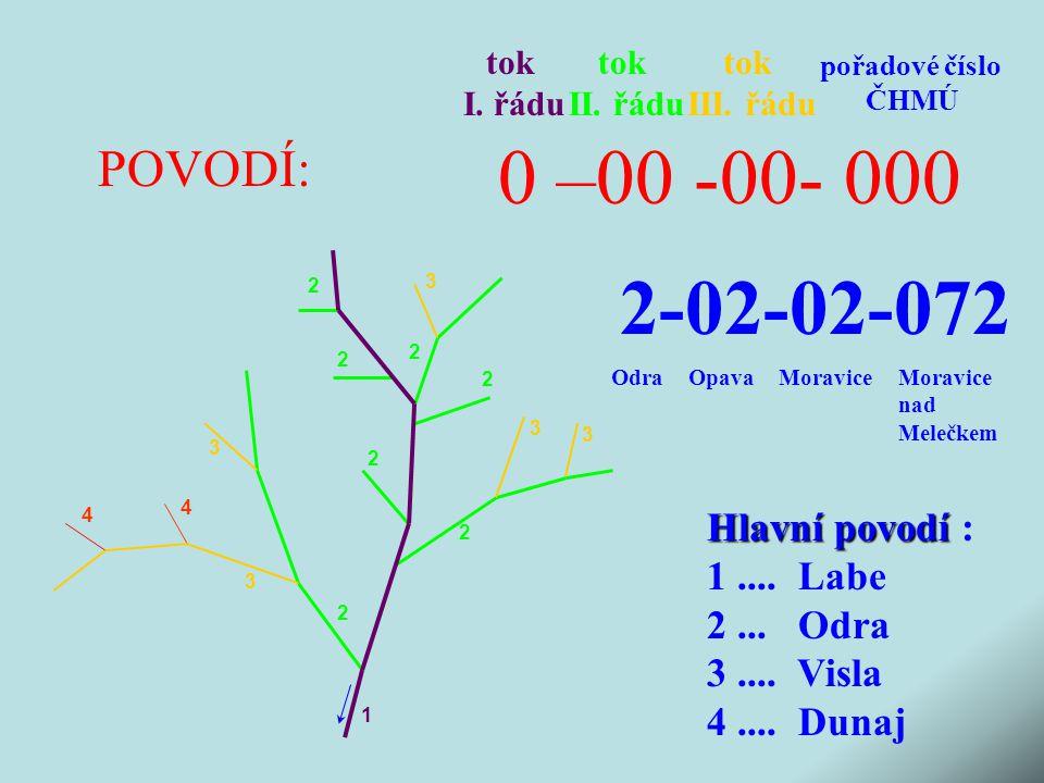 POVODÍ: 0 –00 -00- 000 tok I. řádu tok II. řádu tok III. řádu pořadové číslo ČHMÚ Hlavní povodí Hlavní povodí : 1.... Labe 2... Odra 3.... Visla 4....