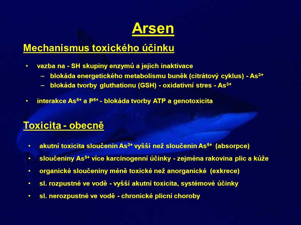 14 Arsen Toxicita - obecně •akutní toxicita sloučenin As 3+ vyšší než sloučenin As 5+ (absorpce) •sloučeniny As 5+ více karcinogenní účinky - zejména