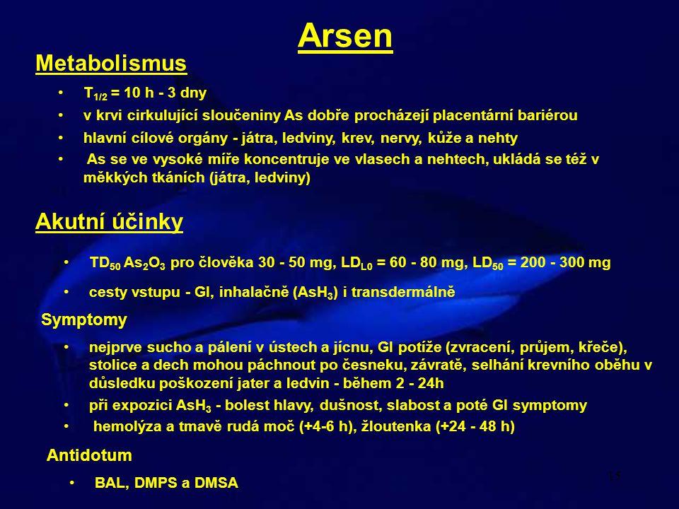 15 Arsen Metabolismus •T 1/2 = 10 h - 3 dny •hlavní cílové orgány - játra, ledviny, krev, nervy, kůže a nehty • As se ve vysoké míře koncentruje ve vl