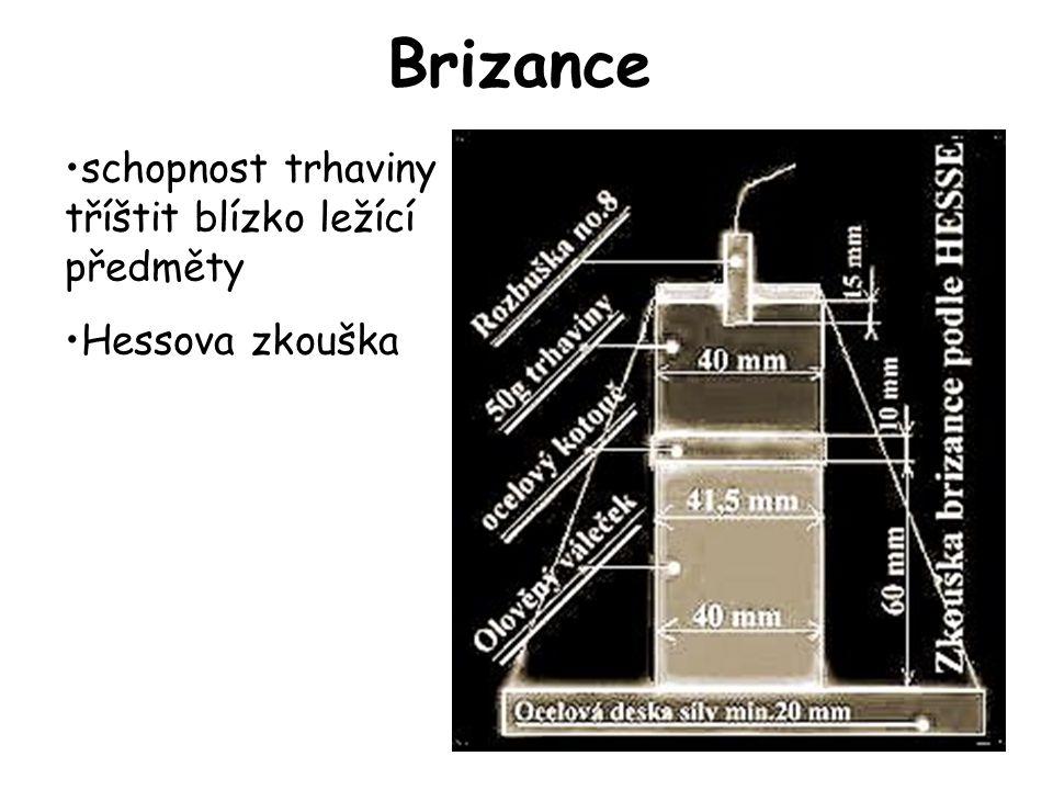 Brizance •schopnost trhaviny tříštit blízko ležící předměty •Hessova zkouška