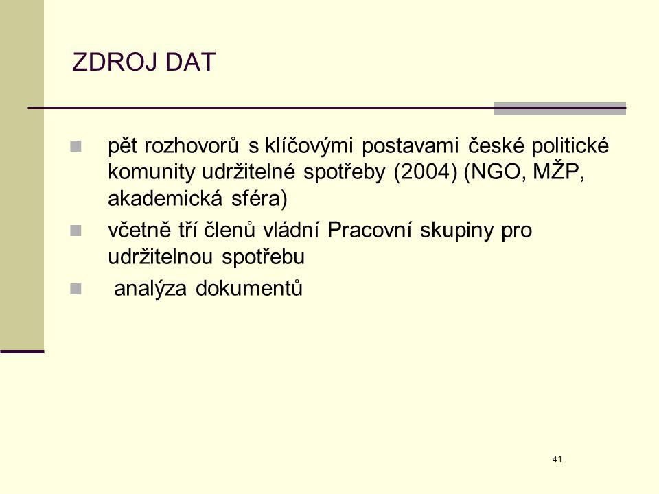 41 ZDROJ DAT  pět rozhovorů s klíčovými postavami české politické komunity udržitelné spotřeby (2004) (NGO, MŽP, akademická sféra)  včetně tří členů