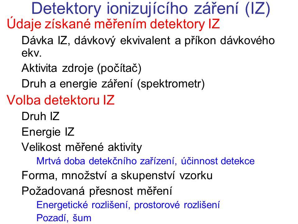 Jednotky ionizujícího záření (IZ) Absorbovaná dávka, gray, Gy, 1 Gy = 1 J/kg Střední množství energie odevzdané prostředí, vztažené na jednotkovou hmotnost Starší jednotka rad (radiation absorbed dose), 1 Gy = 100 rad Kerma Obdoba absorbované dávky, ale uvažuje pouze energii předanou primárním zářením (zpravidla se používá pro fotony) Dávkový ekvivalent, sievert (J/kg), 1 Sv = 100 rem Stejná jednotka jako absorbovaná dávka, ale uvažuje rozdílný biologický účinek různých druhů záření o stejné energii Absorbovaná dávka se násobí následujícími bezrozměrnými koeficienty Gama záření, elektrony: 1 Neutrony, protony: 10 Částice alfa, částice s více než jedním nábojem: 20