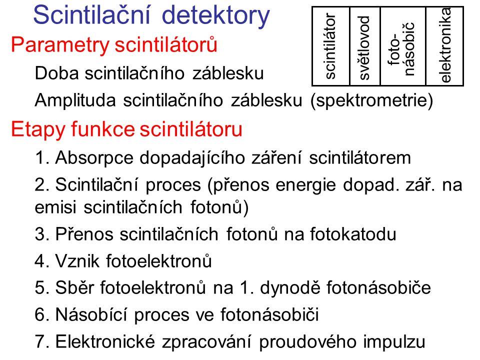 Scintilační detektory Parametry scintilátorů Doba scintilačního záblesku Amplituda scintilačního záblesku (spektrometrie) Etapy funkce scintilátoru 1.