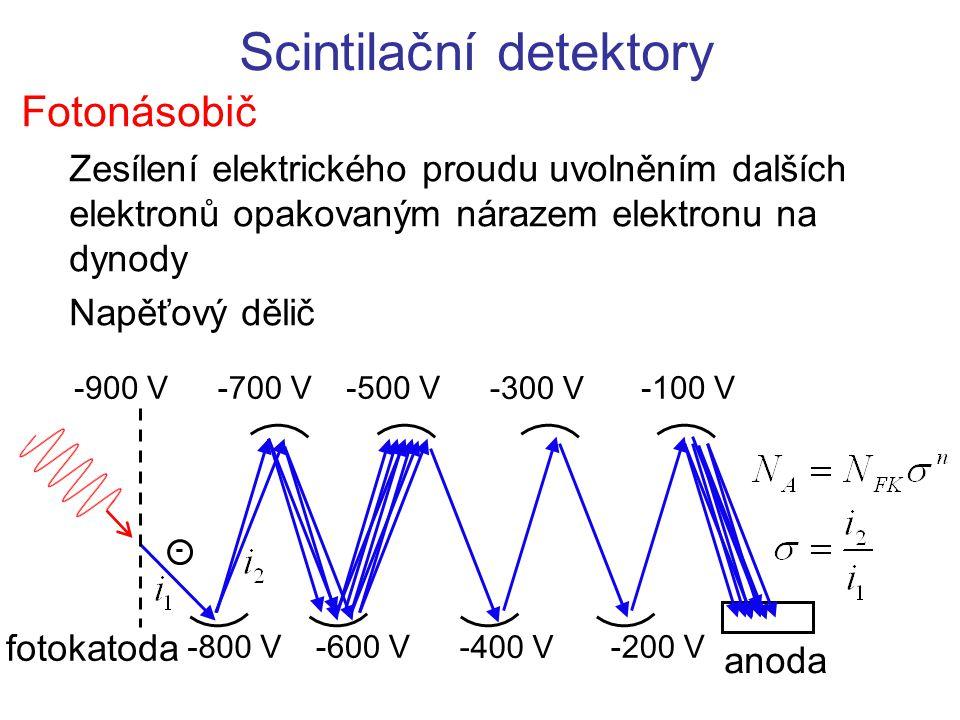 Scintilační detektory Fotonásobič Zesílení elektrického proudu uvolněním dalších elektronů opakovaným nárazem elektronu na dynody Napěťový dělič - fot