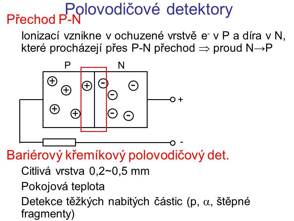 Polovodičové detektory Přechod P-N Ionizací vznikne v ochuzené vrstvě e - v P a díra v N, které procházejí přes P-N přechod  proud N→P Bariérový křem