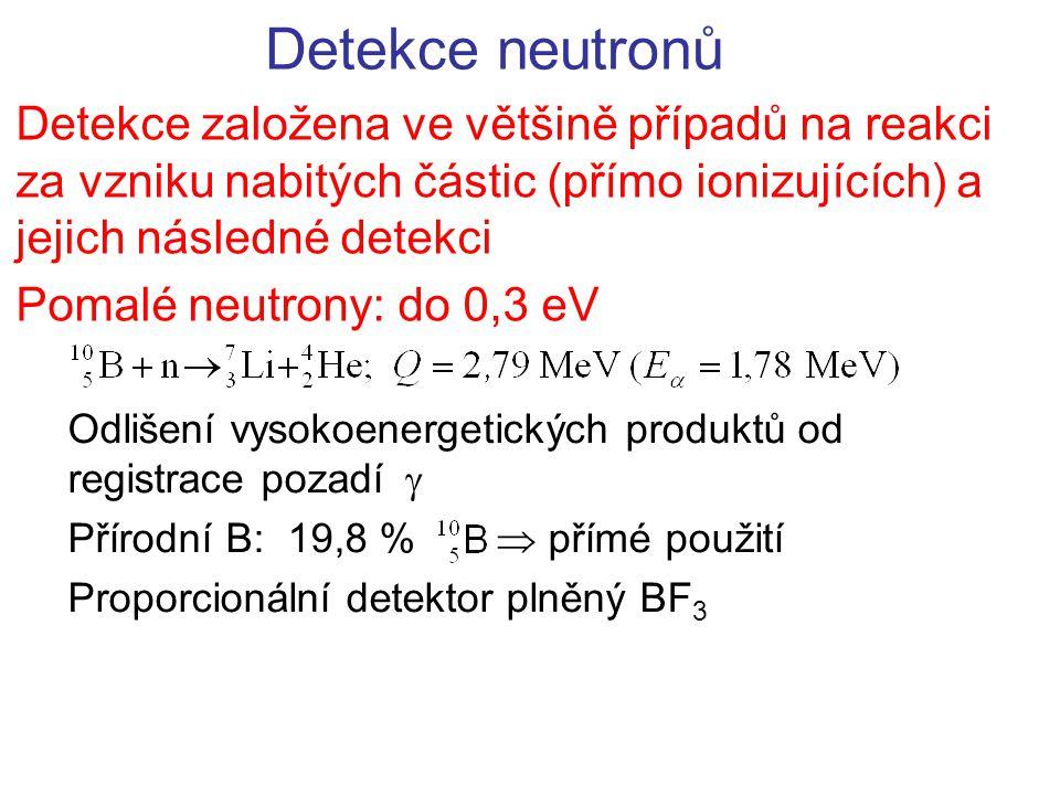Detekce neutronů Detekce založena ve většině případů na reakci za vzniku nabitých částic (přímo ionizujících) a jejich následné detekci Pomalé neutron