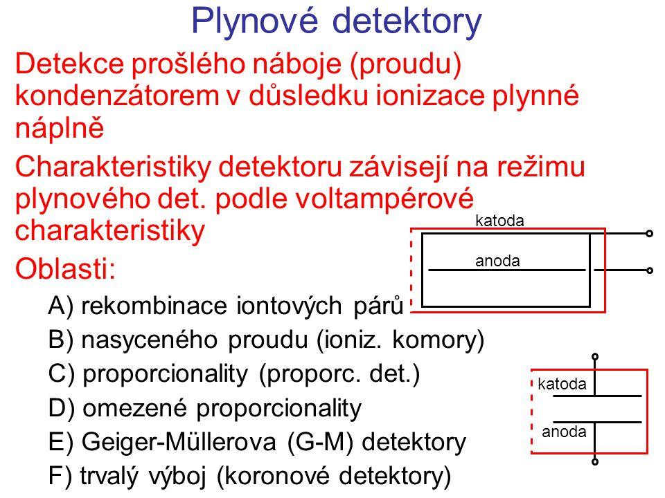 Detekce neutronů Detekce založena ve většině případů na reakci za vzniku nabitých částic (přímo ionizujících) a jejich následné detekci Pomalé neutrony: do 0,3 eV Odlišení vysokoenergetických produktů od registrace pozadí  Přírodní B: 19,8 %  přímé použití Proporcionální detektor plněný BF 3