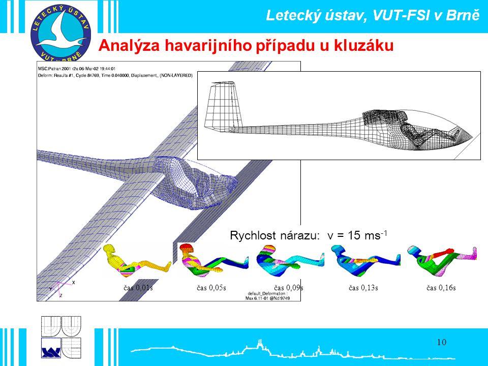 10 Analýza havarijního případu u kluzáku čas 0,01sčas 0,05sčas 0,09sčas 0,13s čas 0,16s Rychlost nárazu: v = 15 ms -1