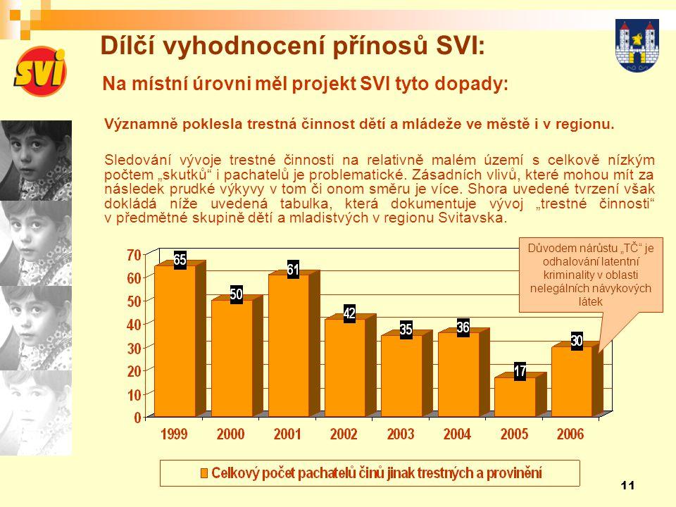 11 Dílčí vyhodnocení přínosů SVI: Na místní úrovni měl projekt SVI tyto dopady: Významně poklesla trestná činnost dětí a mládeže ve městě i v regionu.