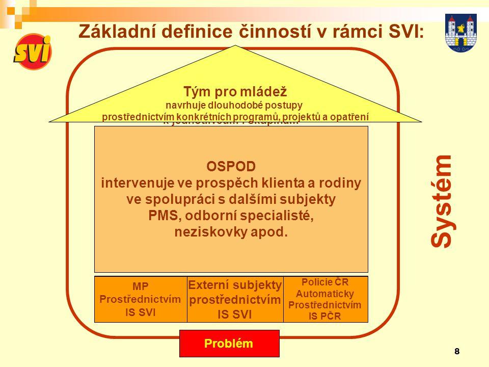 8 Základní definice činností v rámci SVI: Ověřování informací Zpracování informací Včasná intervence Výměna informací Poskytování informací Problém MP