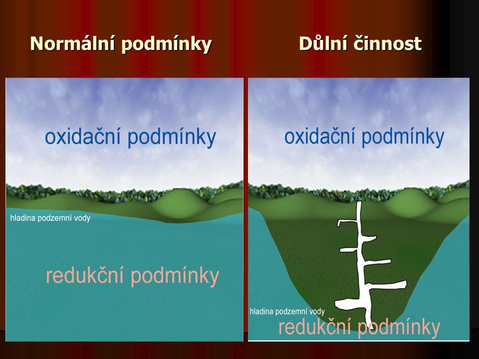 Důlní činnost Normální podmínky