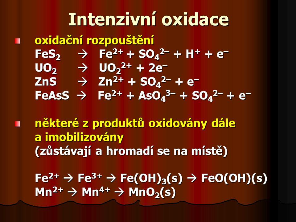 Intenzivní oxidace oxidační rozpouštění FeS 2  Fe 2+ + SO 4 2– + H + + e – UO 2  UO 2 2+ + 2e – ZnS  Zn 2+ + SO 4 2– + e – FeAsS  Fe 2+ + AsO 4 3– + SO 4 2– + e – některé z produktů oxidovány dále a imobilizovány (zůstávají a hromadí se na místě) Fe 2+  Fe 3+  Fe(OH) 3 (s)  FeO(OH)(s) Mn 2+  Mn 4+  MnO 2 (s)