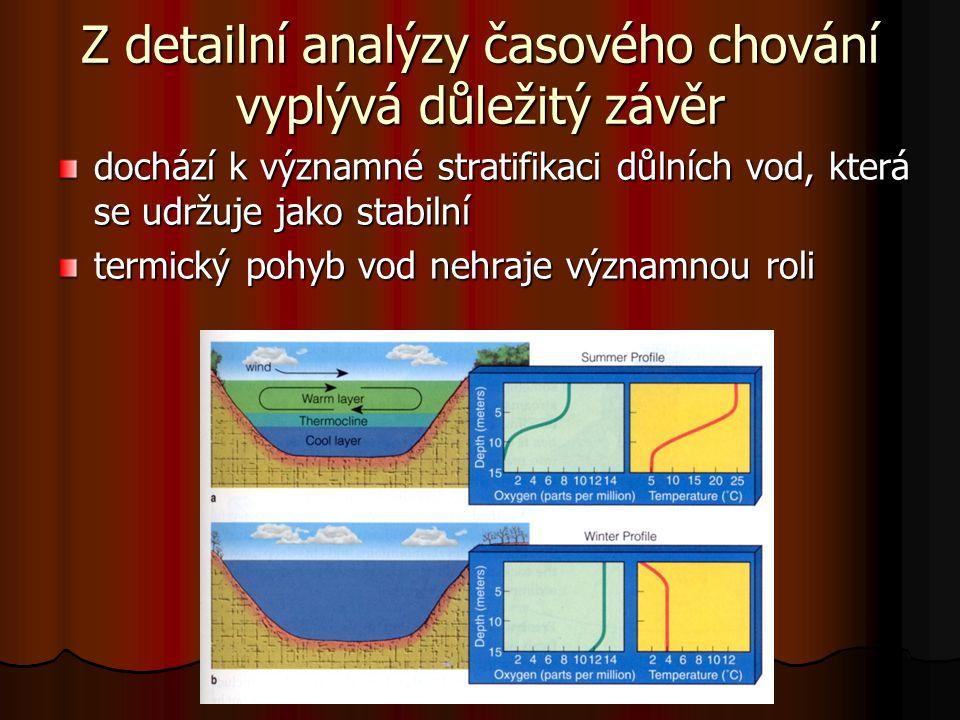 Z detailní analýzy časového chování vyplývá důležitý závěr dochází k významné stratifikaci důlních vod, která se udržuje jako stabilní termický pohyb vod nehraje významnou roli