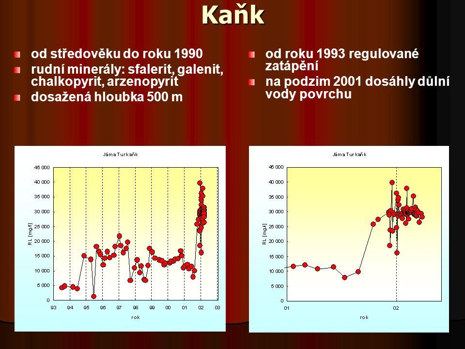 Kaňk od roku 1993 regulované zatápění na podzim 2001 dosáhly důlní vody povrchu od středověku do roku 1990 rudní minerály: sfalerit, galenit, chalkopyrit, arzenopyrit dosažená hloubka 500 m