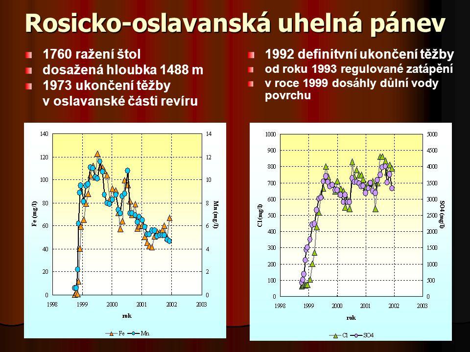 Rosicko-oslavanská uhelná pánev 1760 ražení štol dosažená hloubka 1488 m 1973 ukončení těžby v oslavanské části revíru 1992 definitvní ukončení těžby od roku 1993 regulované zatápění v roce 1999 dosáhly důlní vody povrchu