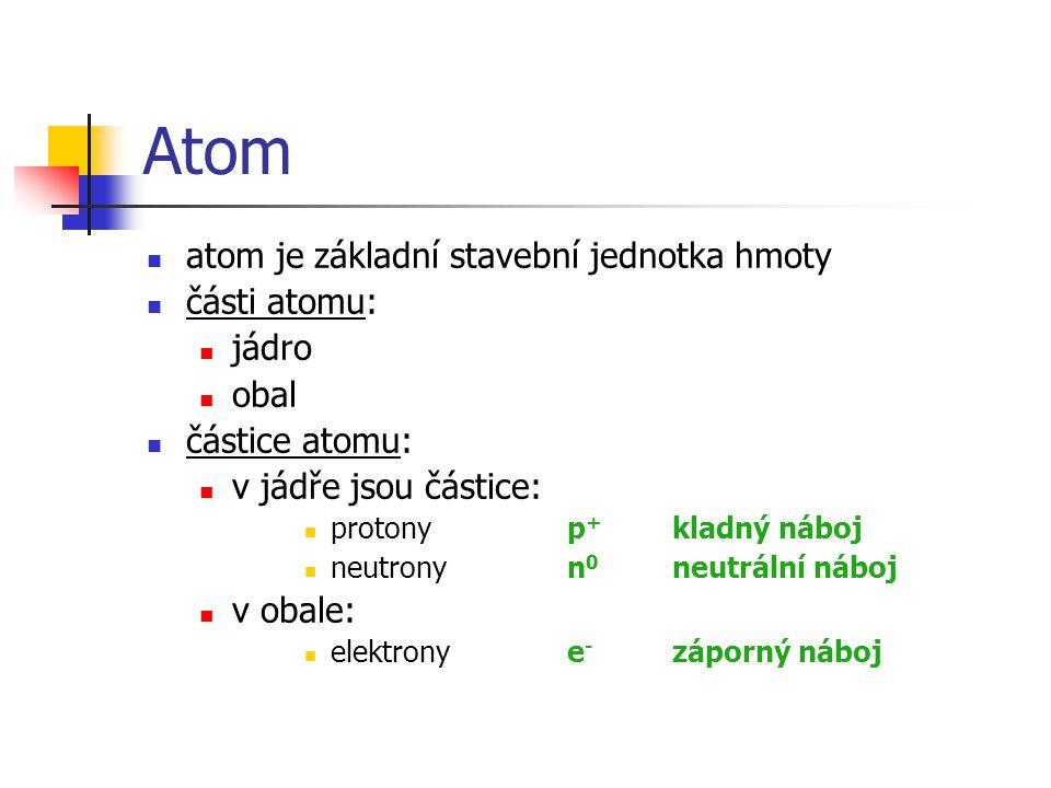 Atom  atom je základní stavební jednotka hmoty  části atomu:  jádro  obal  částice atomu:  v jádře jsou částice:  protony p + kladný náboj  neutrony n 0 neutrální náboj  v obale:  elektrony e - záporný náboj