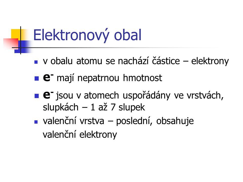 Elektronový obal  v obalu atomu se nachází částice – elektrony  e - mají nepatrnou hmotnost  e - jsou v atomech uspořádány ve vrstvách, slupkách – 1 až 7 slupek  valenční vrstva – poslední, obsahuje valenční elektrony