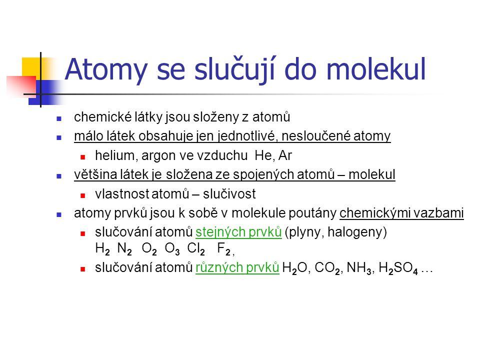 Atomy se slučují do molekul  chemické látky jsou složeny z atomů  málo látek obsahuje jen jednotlivé, nesloučené atomy  helium, argon ve vzduchu He, Ar  většina látek je složena ze spojených atomů – molekul  vlastnost atomů – slučivost  atomy prvků jsou k sobě v molekule poutány chemickými vazbami  slučování atomů stejných prvků (plyny, halogeny) H 2 N 2 O 2 O 3 Cl 2 F 2,  slučování atomů různých prvků H 2 O, CO 2, NH 3, H 2 SO 4 …