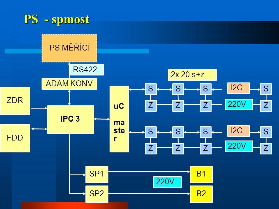 IPC 3 ZDR FDD uC ma ste r ADAM KONV RS422 PS MĚŘÍCÍ Z S Z S Z S Z S Z S Z S Z S Z S 220V I2C 220V 2x 20 s+z SP1 SP2 B1 B2 220V PS - spmost