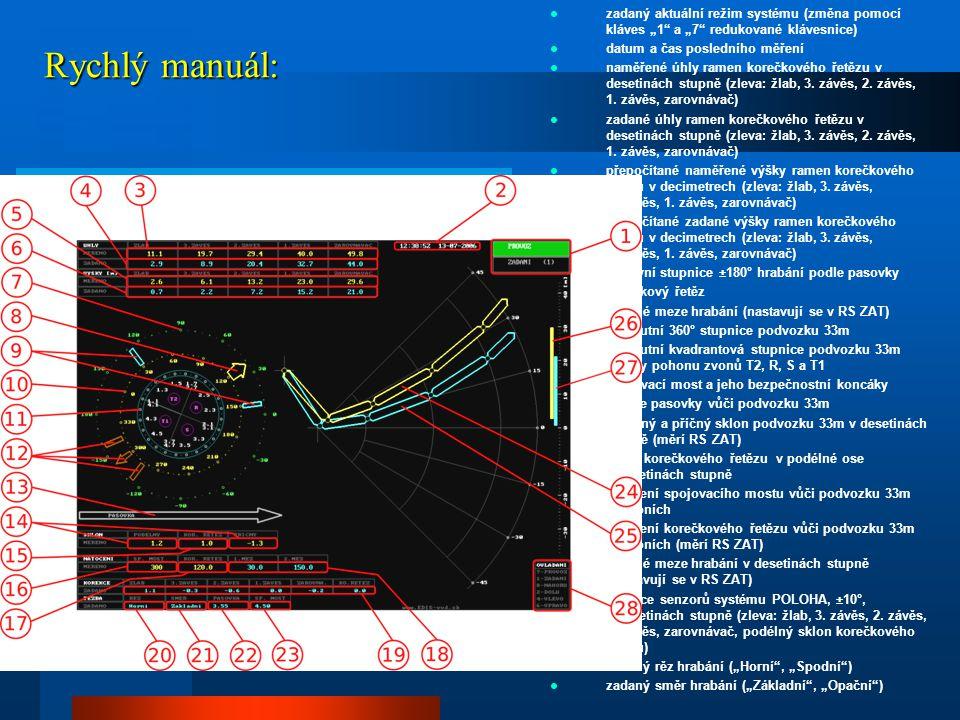 """Rychlý manuál:  zadaný aktuální režim systému (změna pomocí kláves """"1"""" a """"7"""" redukované klávesnice)  datum a čas posledního měření  naměřené úhly r"""