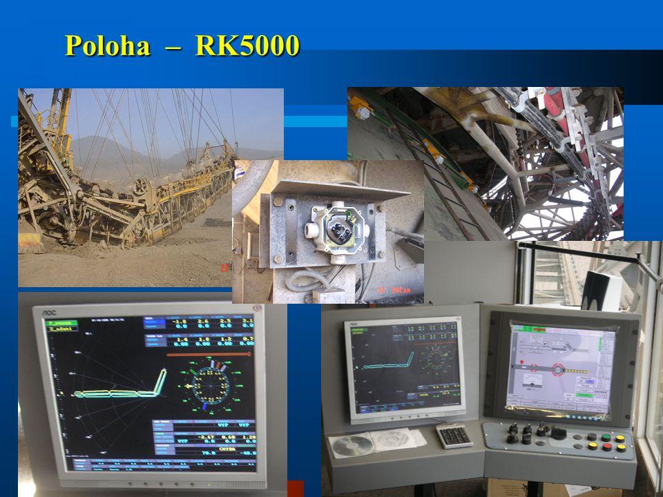 Poloha – RK5000 Poloha – RK5000