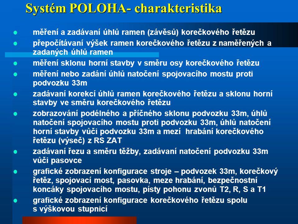 Systém POLOHA- charakteristika  měření a zadávaní úhlů ramen (závěsů) korečkového řetězu  přepočítávaní výšek ramen korečkového řetězu z naměřených