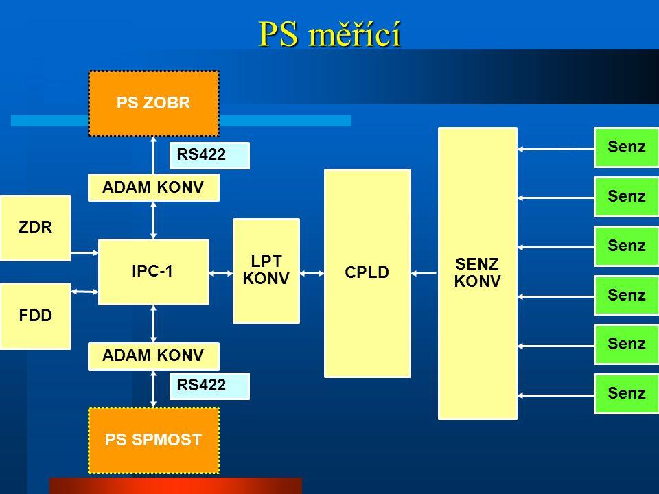 IPC-1 RS422 ADAM KONV ZDR FDD LPT KONV CPLD SENZ KONV RS422 Senz PS ZOBR PS SPMOST PS měřící