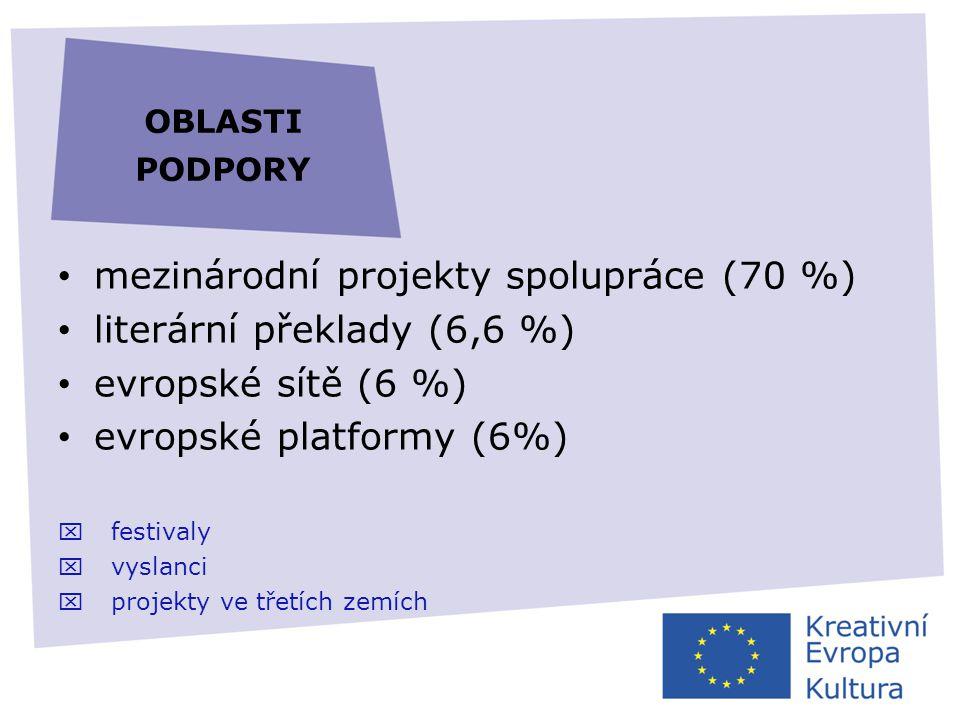 OBLASTI PODPORY • mezinárodní projekty spolupráce (70 %) • literární překlady (6,6 %) • evropské sítě (6 %) • evropské platformy (6%)  festivaly  vy